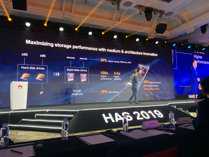 Huawei Hi 1822 FC/IP chip at HAS2019