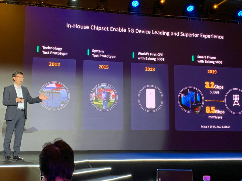 Huawei Balong 5000 chip for smartphones at HAS2019