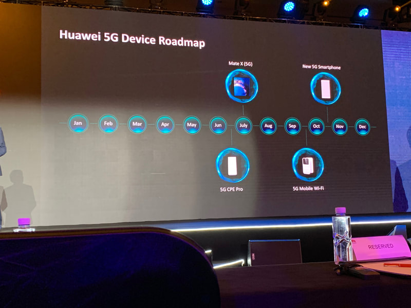 Huawei 5G device roadmap at HAS2019