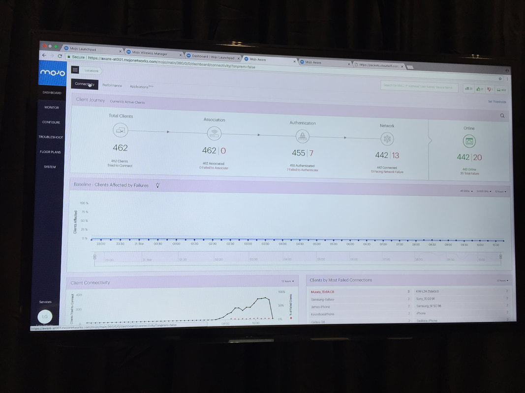 Mojo Networks cloud-services console showing about 800 users connected at ocpsummit18